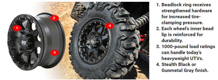 5+4 STI HD5 Beadlock Machined//Gloss Black ATV Wheel 14x9 4//156 14HB5039